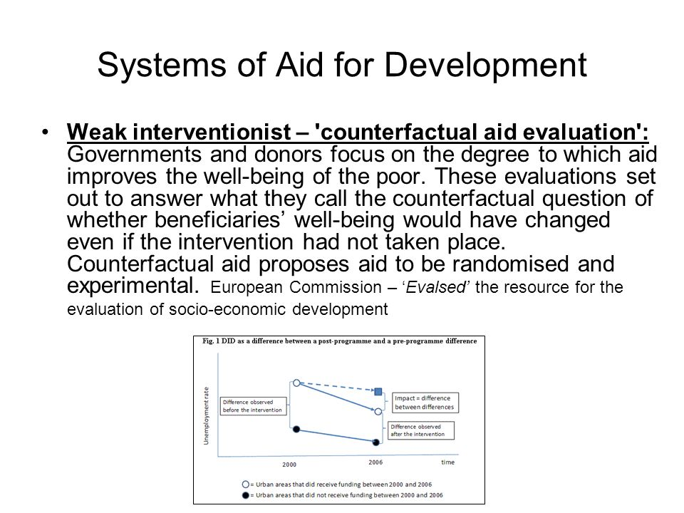Systems of Aid for Development Weak interventionist – counterfactual aid evaluation : Governments and donors focus on the degree to which aid improves the well-being of the poor.