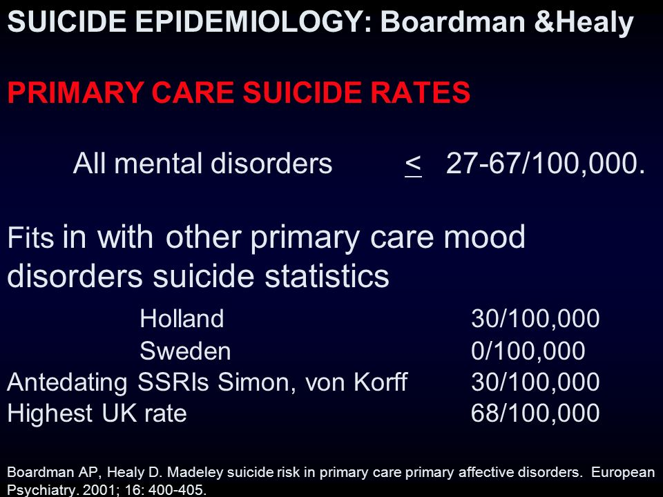 SUICIDE EPIDEMIOLOGY: Boardman &Healy PRIMARY CARE SUICIDE RATES All mental disorders < 27-67/100,000.