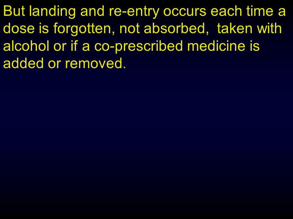 But landing and re-entry occurs each time a dose is forgotten, not absorbed, taken with alcohol or if a co-prescribed medicine is added or removed.