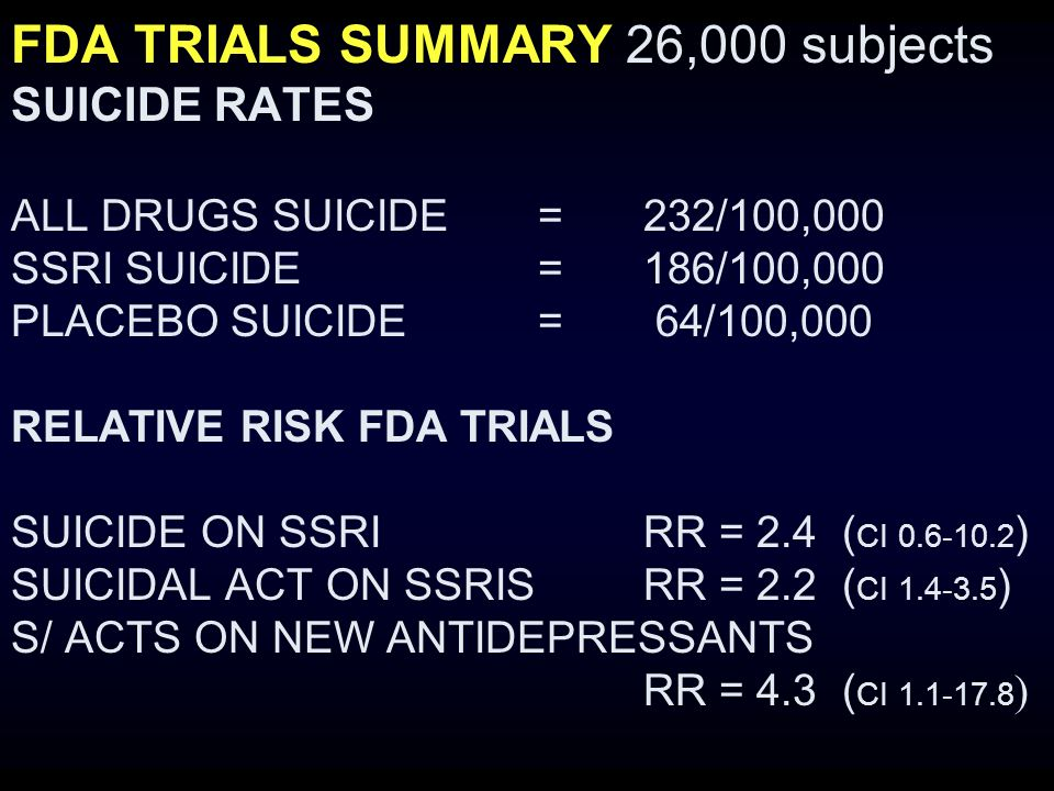 FDA TRIALS SUMMARY 26,000 subjects SUICIDE RATES ALL DRUGS SUICIDE=232/100,000 SSRI SUICIDE=186/100,000 PLACEBO SUICIDE= 64/100,000 RELATIVE RISK FDA TRIALS SUICIDE ON SSRI RR = 2.4 ( CI 0.6-10.2 ) SUICIDAL ACT ON SSRIS RR = 2.2 ( CI 1.4-3.5 ) S/ ACTS ON NEW ANTIDEPRESSANTS RR = 4.3 ( CI 1.1-17.8 )