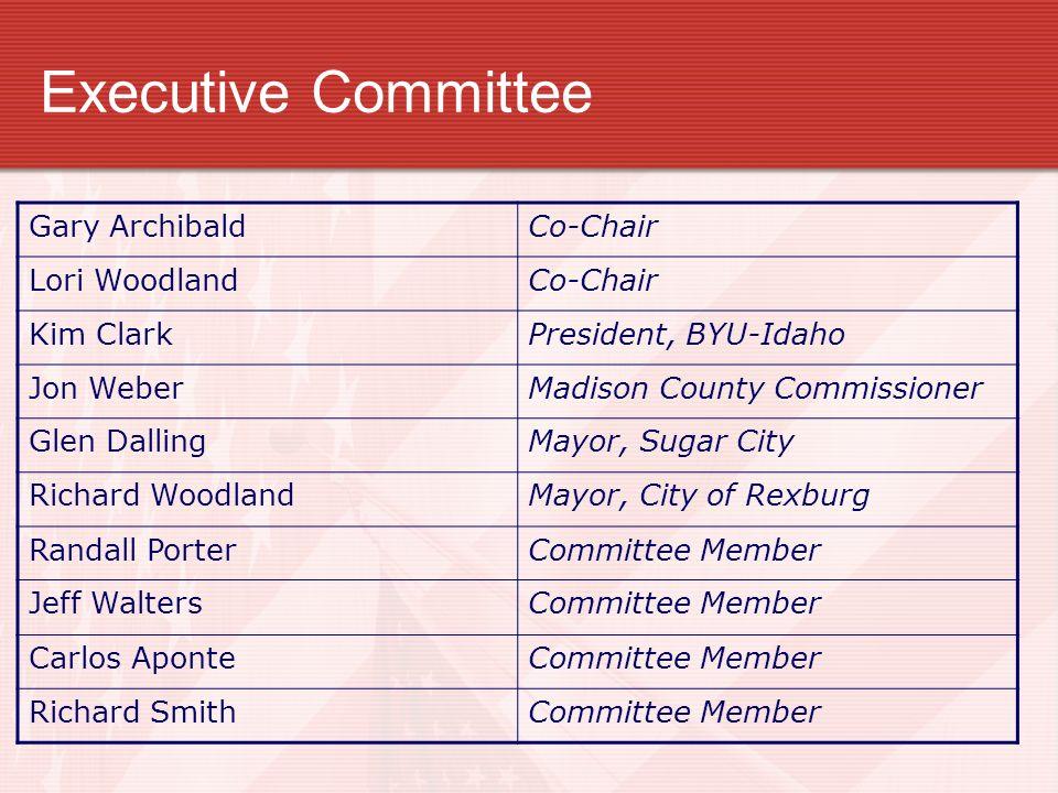 Executive Committee Gary ArchibaldCo-Chair Lori WoodlandCo-Chair Kim ClarkPresident, BYU-Idaho Jon WeberMadison County Commissioner Glen DallingMayor,