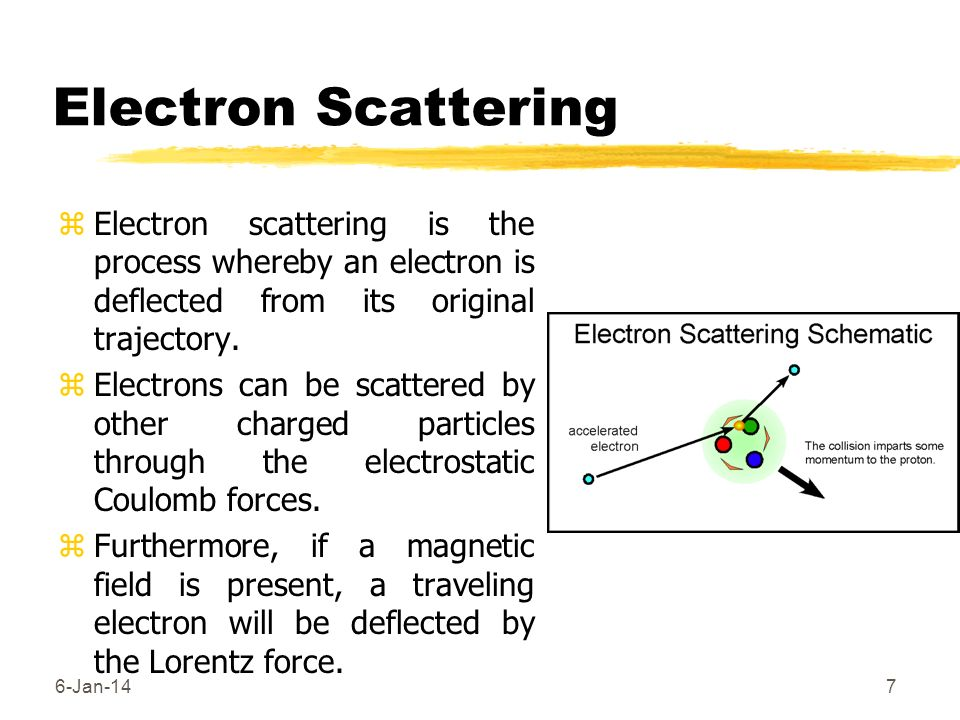Electron Scattering zElectron scattering is the process whereby an electron is deflected from its original trajectory. zElectrons can be scattered by