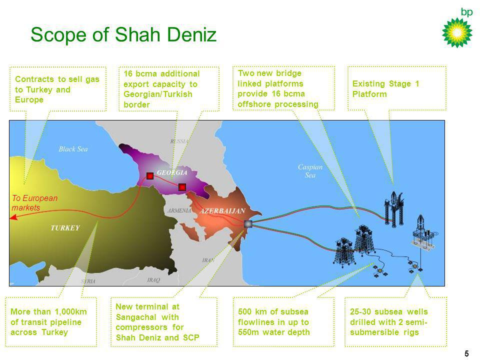 Scope of Shah Deniz 5 To European markets Contracts to sell gas to Turkey and Europe 16 bcma additional export capacity to Georgian/Turkish border Two
