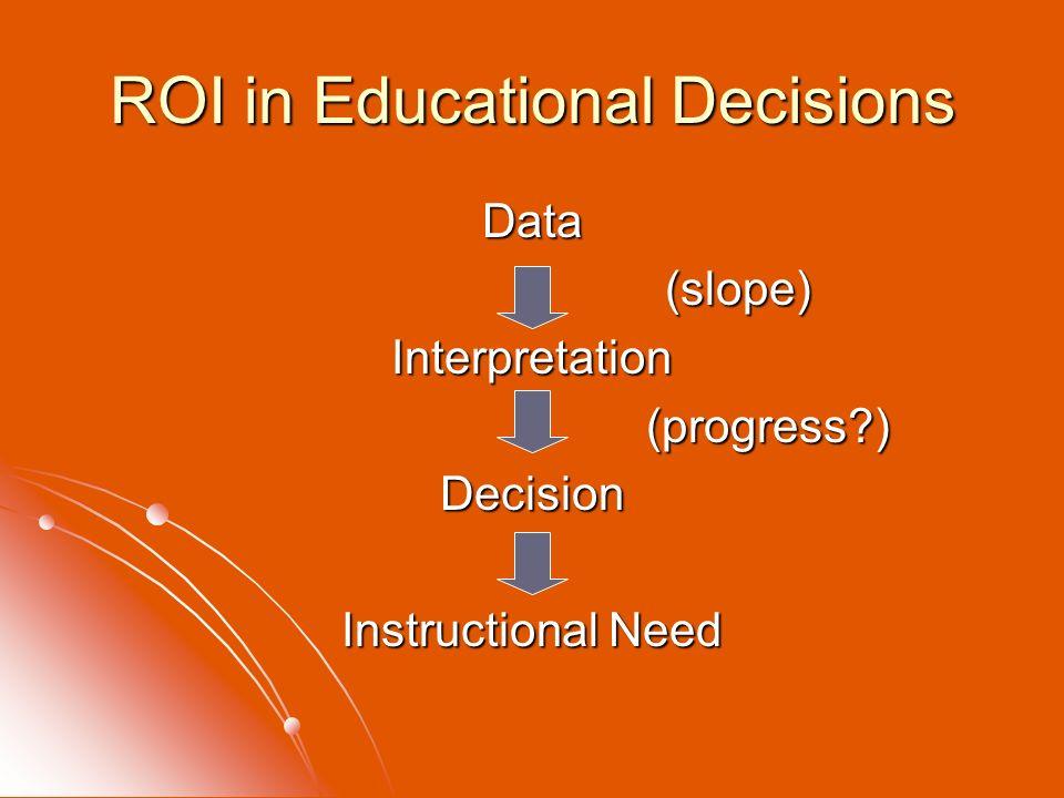 ROI in Educational Decisions Data (slope) (slope)Interpretation (progress?) (progress?)Decision Instructional Need
