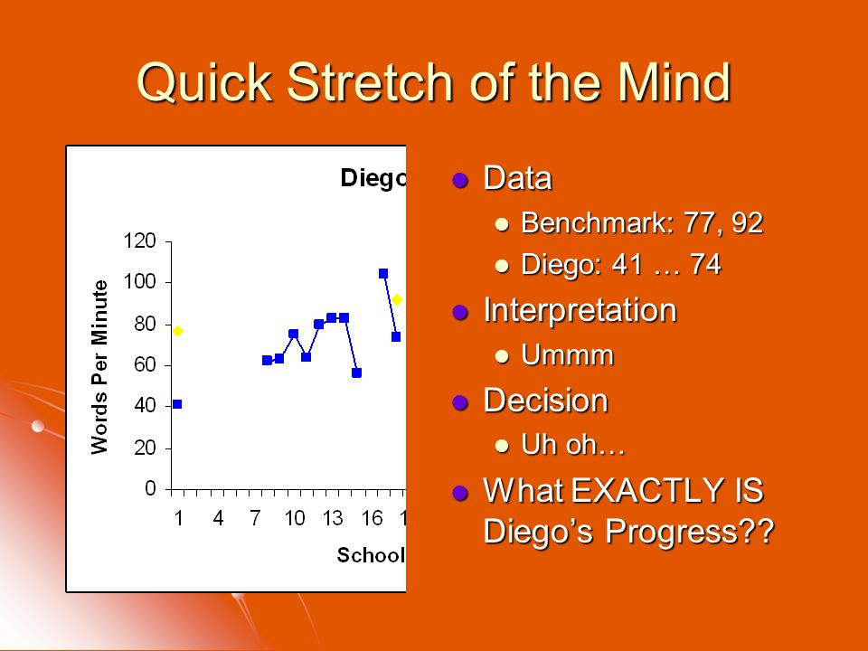 Quick Stretch of the Mind Data Data Benchmark: 77, 92 Diego: 41 … 74 Interpretation Interpretation Ummm Decision Decision Uh oh… What EXACTLY IS Diego