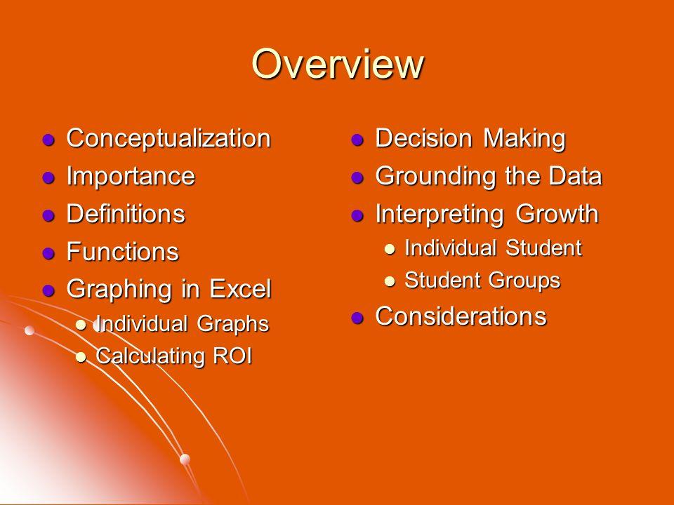 Overview Conceptualization Conceptualization Importance Importance Definitions Definitions Functions Functions Graphing in Excel Graphing in Excel Ind