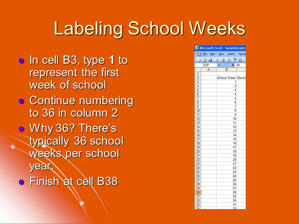 Labeling School Weeks In cell B3, type 1 to represent the first week of school In cell B3, type 1 to represent the first week of school Continue numbe