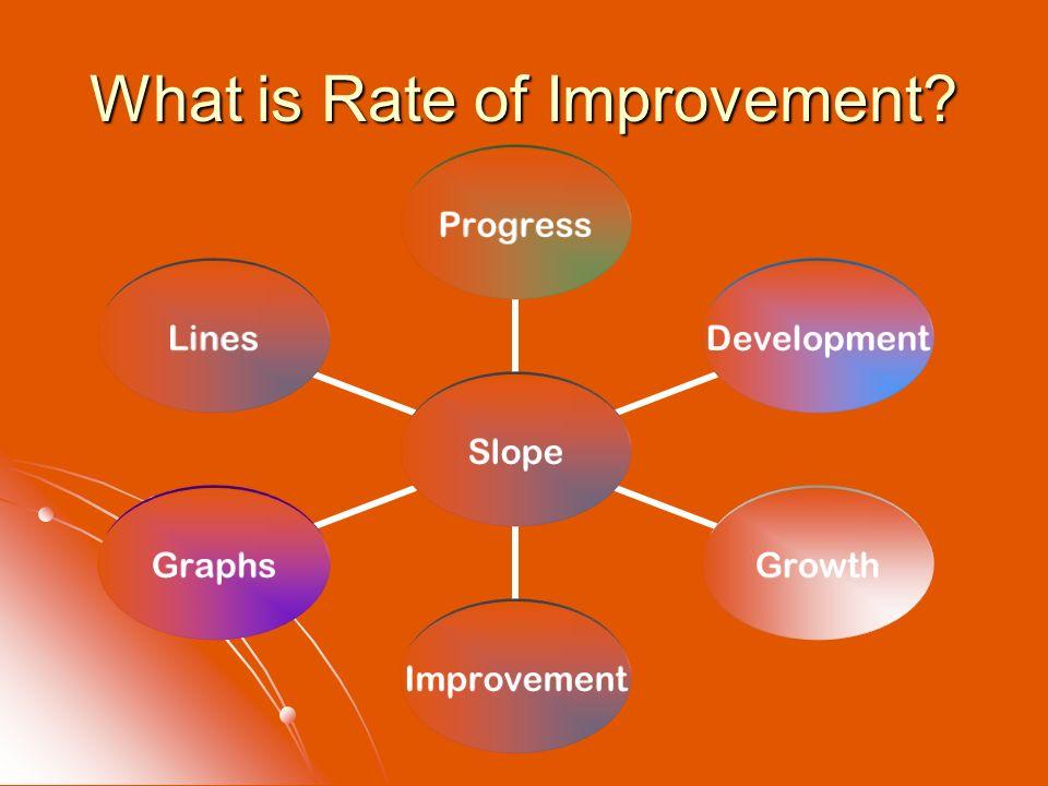 What is Rate of Improvement? Slope ProgressDevelopmentGrowthImprovementGraphsLines