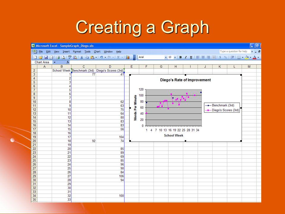 Creating a Graph