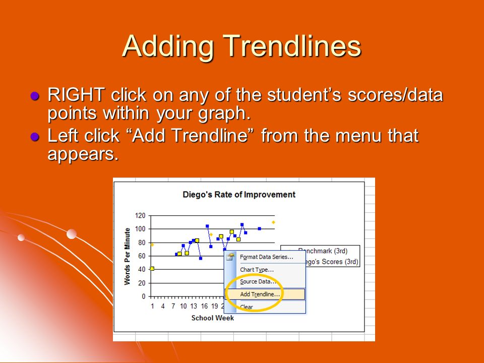 Adding Trendlines RIGHT click on any of the students scores/data points within your graph. RIGHT click on any of the students scores/data points withi