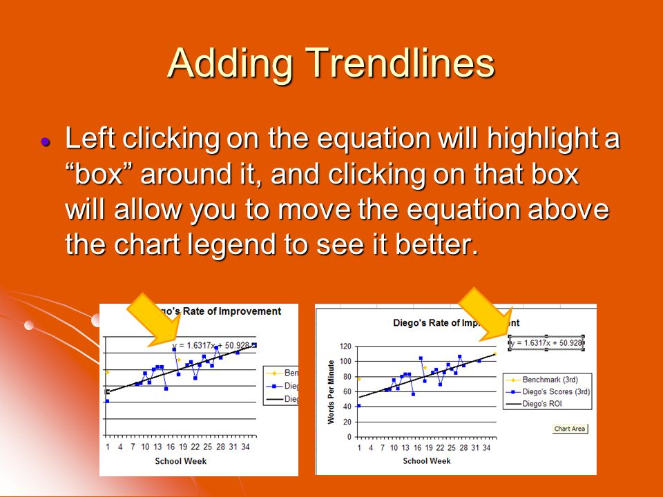 Adding Trendlines Left clicking on the equation will highlight a box around it, and clicking on that box will allow you to move the equation above the