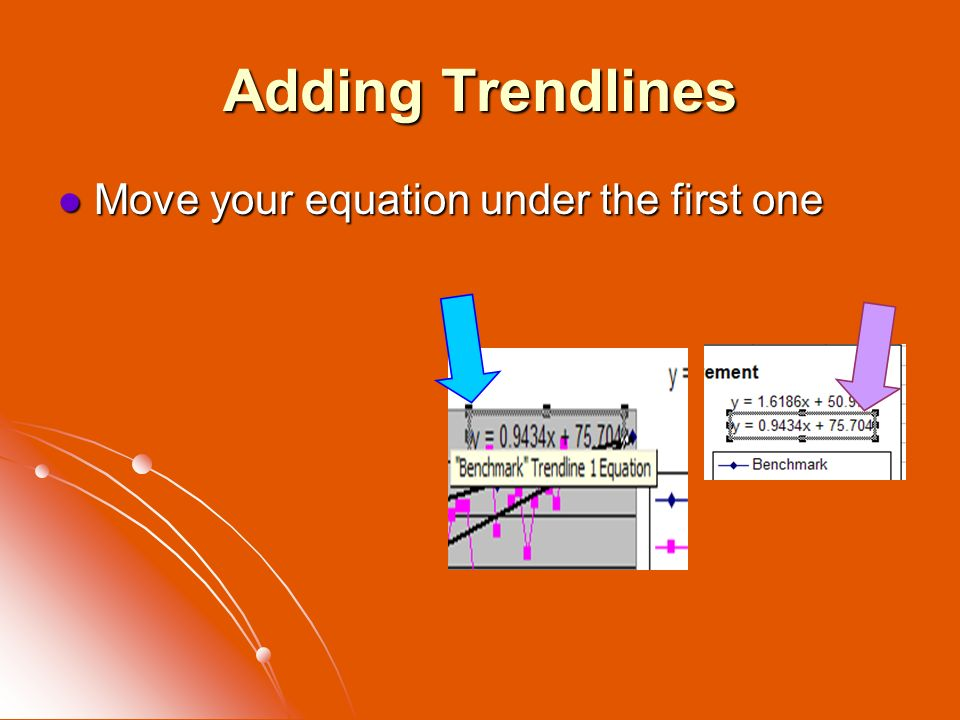 Adding Trendlines Move your equation under the first one Move your equation under the first one