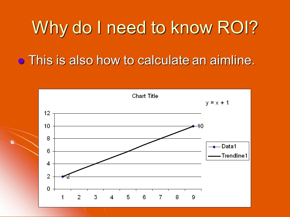 Why do I need to know ROI? This is also how to calculate an aimline. This is also how to calculate an aimline.