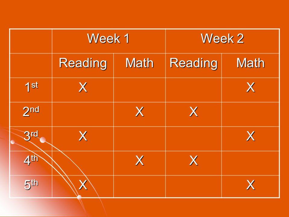 Week 1 Week 2 ReadingMathReadingMath 1 st XX 2 nd XX 3 rd XX 4 th XX 5 th XX