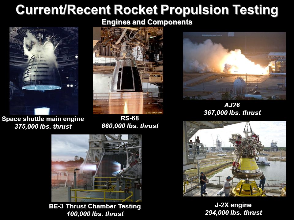 RS-68 660,000 lbs. thrust Space shuttle main engine 375,000 lbs. thrust AJ26 367,000 lbs. thrust Current/Recent Rocket Propulsion Testing Engines and