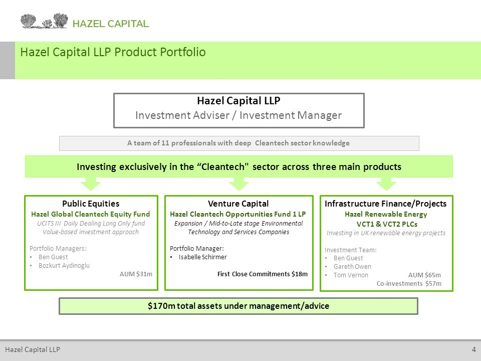 Hazel Capital LLP4 Hazel Capital LLP Product Portfolio Hazel Capital LLP Investment Adviser / Investment Manager A team of 11 professionals with deep Cleantech sector knowledge Public Equities Hazel Global Cleantech Equity Fund UCITS III Daily Dealing Long Only fund Value-based investment approach Portfolio Managers: Ben Guest Bozkurt Aydinoglu AUM $31m Venture Capital Hazel Cleantech Opportunities Fund 1 LP Expansion / Mid-to-Late stage Environmental Technology and Services Companies Portfolio Manager: Isabelle Schirmer First Close Commitments $18m Infrastructure Finance/Projects Hazel Renewable Energy VCT1 & VCT2 PLCs Investing in UK renewable energy projects Investment Team: Ben Guest Gareth Owen Tom Vernon AUM $65m Co-investments $57m $170m total assets under management/advice Investing exclusively in the Cleantech sector across three main products