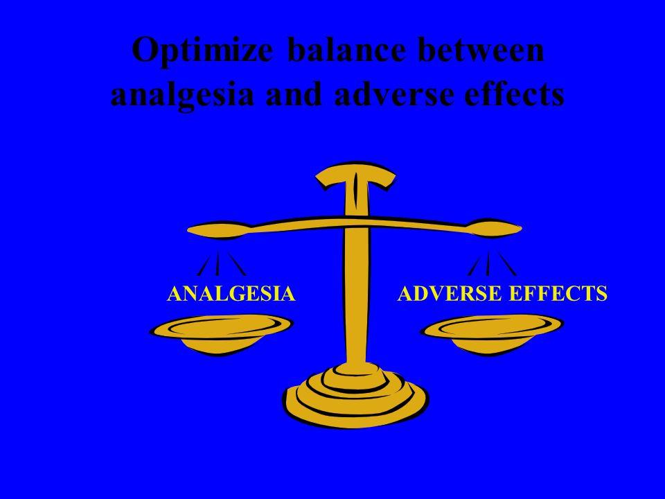 Optimize balance between analgesia and adverse effects ANALGESIAADVERSE EFFECTS