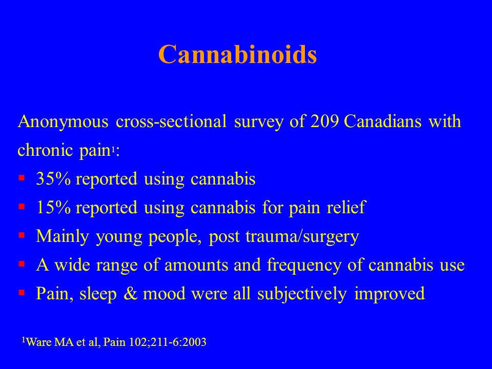 Cannabinoids Anonymous cross-sectional survey of 209 Canadians with chronic pain 1 : 35% reported using cannabis 15% reported using cannabis for pain