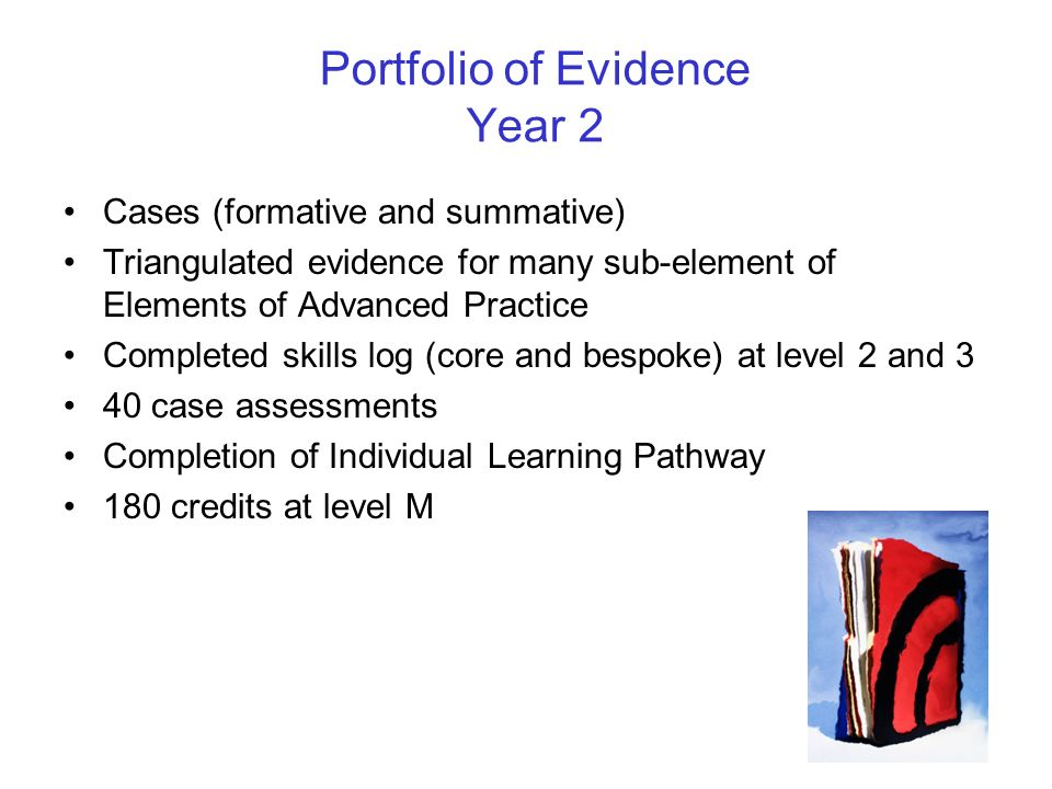 Portfolio of Evidence Year 2 Cases (formative and summative) Triangulated evidence for many sub-element of Elements of Advanced Practice Completed ski