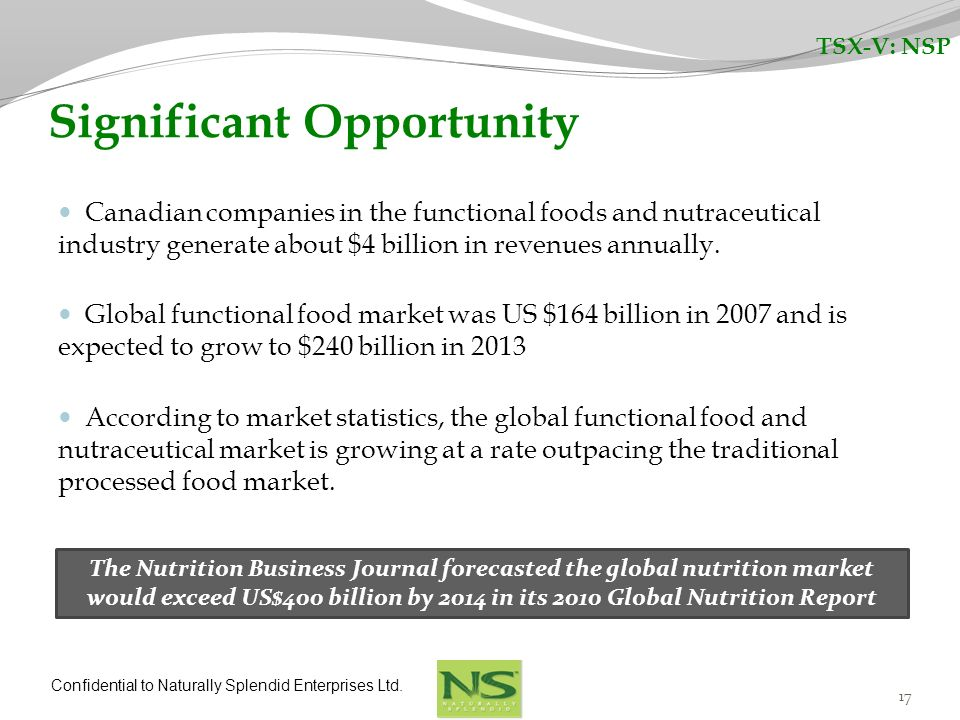 Confidential to Naturally Splendid Enterprises Ltd. Canadian companies in the functional foods and nutraceutical industry generate about $4 billion in
