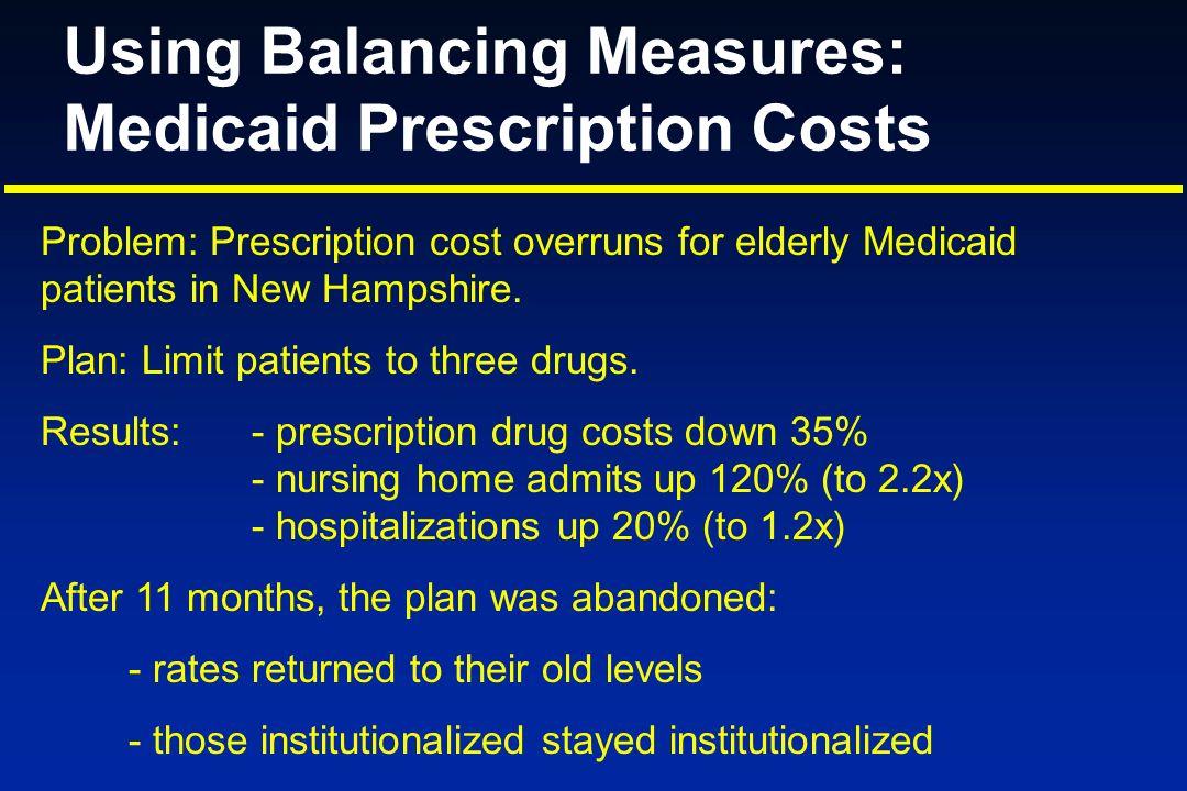 Using Balancing Measures: Medicaid Prescription Costs Problem: Prescription cost overruns for elderly Medicaid patients in New Hampshire. Plan: Limit
