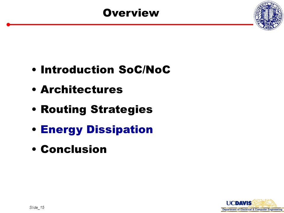 Slide_15 Overview Introduction SoC/NoC Architectures Routing Strategies Energy Dissipation Conclusion