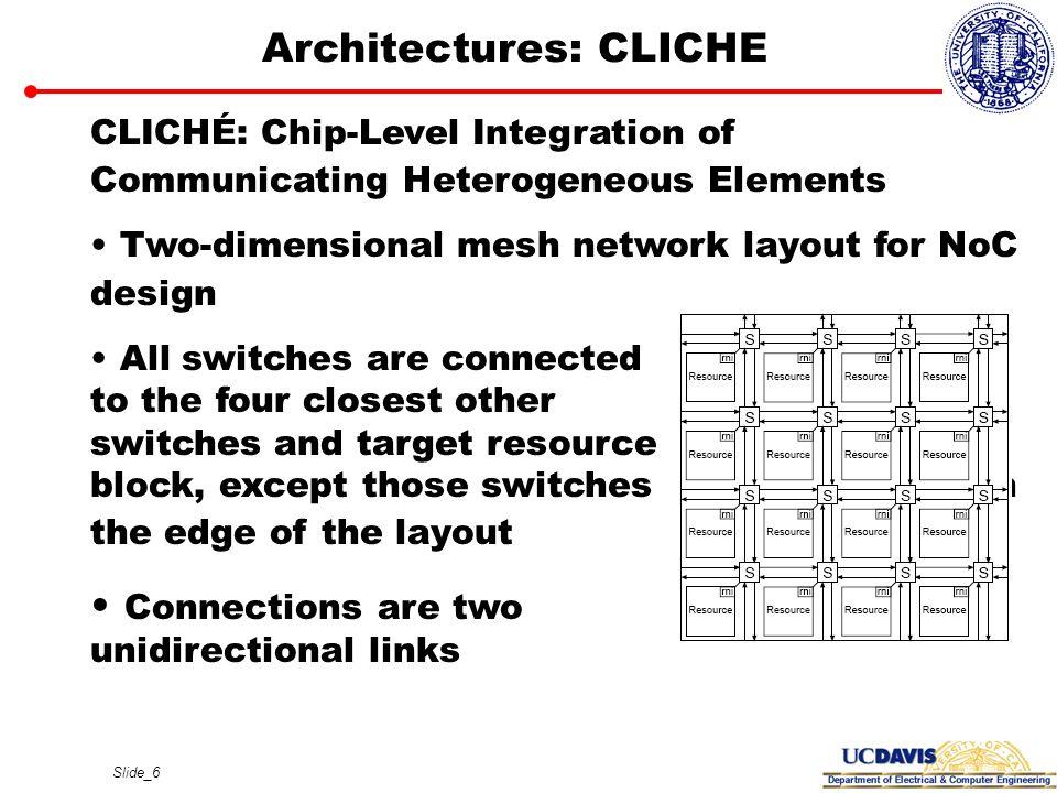 Slide_6 Architectures: CLICHE CLICHÉ: Chip-Level Integration of Communicating Heterogeneous Elements Two-dimensional mesh network layout for NoC desig