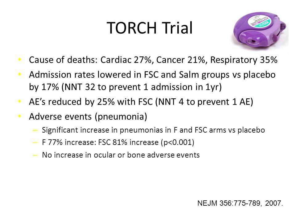 TORCH Trial Cause of deaths: Cardiac 27%, Cancer 21%, Respiratory 35% Admission rates lowered in FSC and Salm groups vs placebo by 17% (NNT 32 to prev