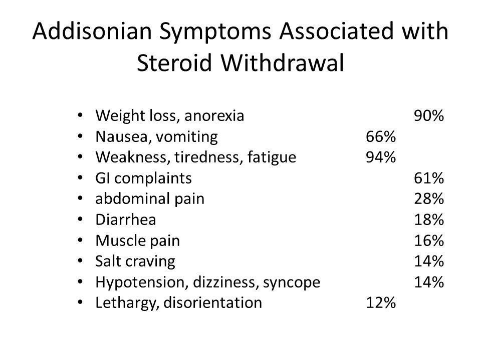 Addisonian Symptoms Associated with Steroid Withdrawal Weight loss, anorexia90% Nausea, vomiting66% Weakness, tiredness, fatigue94% GI complaints61% a