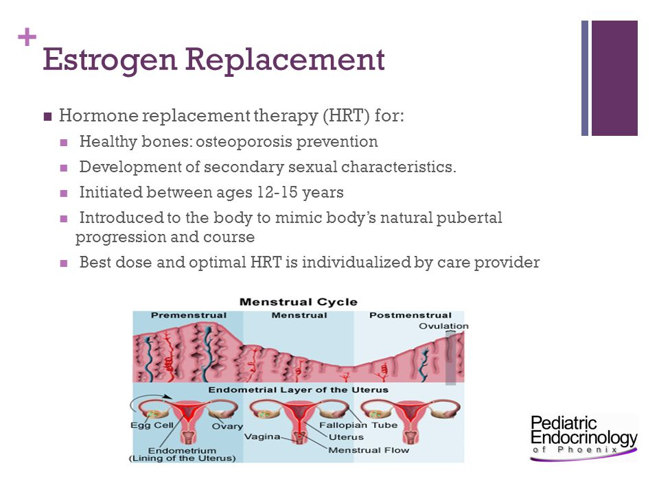 + Estrogen Replacement Hormone replacement therapy (HRT) for: Healthy bones: osteoporosis prevention Development of secondary sexual characteristics.