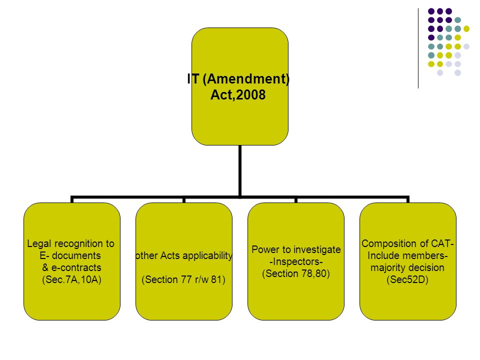 IT (Amendment) Act,2008 Legal recognition to E- documents & e-contracts (Sec.7A,10A) other Acts applicability (Section 77 r/w 81) Power to investigate