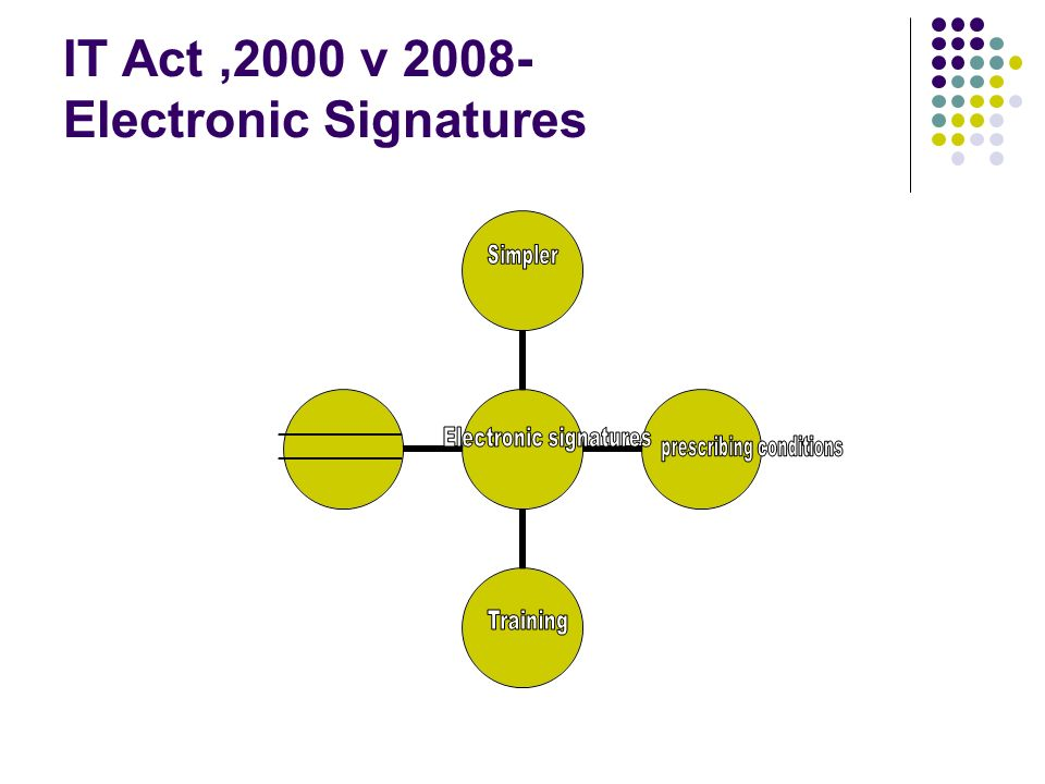 IT Act,2000 v 2008- Electronic Signatures