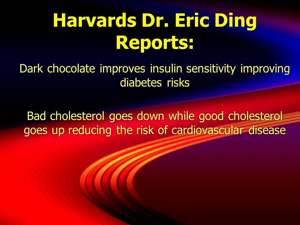 Harvards Dr. Eric Ding Reports: Dark chocolate improves insulin sensitivity improving diabetes risks Bad cholesterol goes down while good cholesterol