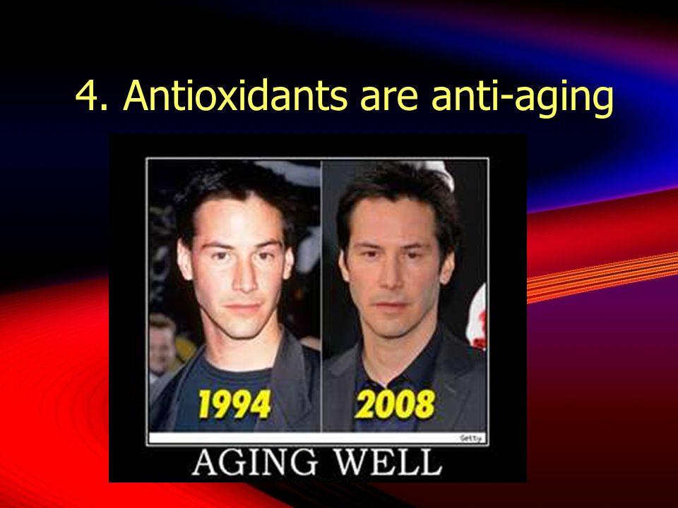 Free radical damages the skin causing inflammation