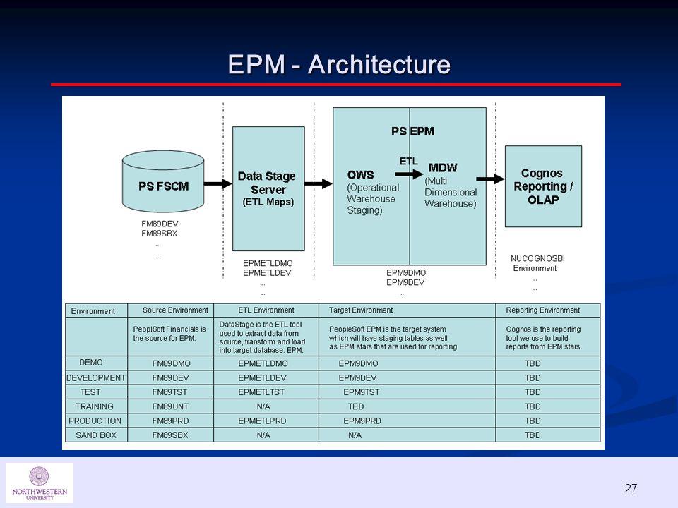 27 EPM - Architecture