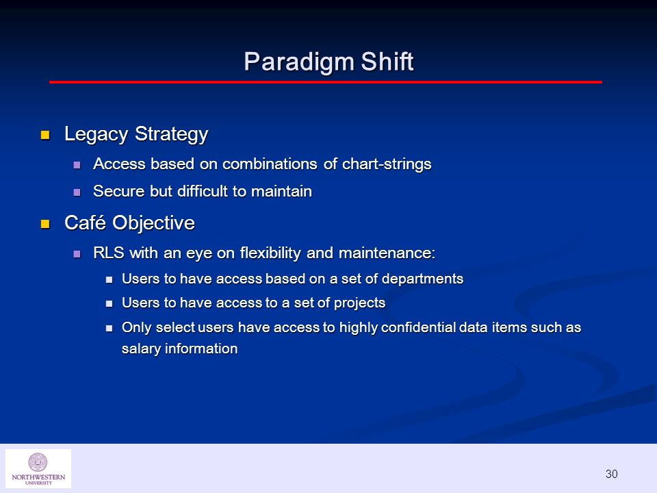 30 Paradigm Shift Legacy Strategy Legacy Strategy Access based on combinations of chart-strings Access based on combinations of chart-strings Secure but difficult to maintain Secure but difficult to maintain Café Objective Café Objective RLS with an eye on flexibility and maintenance: RLS with an eye on flexibility and maintenance: Users to have access based on a set of departments Users to have access based on a set of departments Users to have access to a set of projects Users to have access to a set of projects Only select users have access to highly confidential data items such as salary information Only select users have access to highly confidential data items such as salary information 30