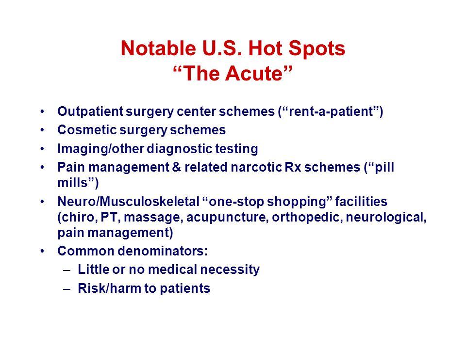 Notable U.S. Hot Spots The Acute Outpatient surgery center schemes (rent-a-patient) Cosmetic surgery schemes Imaging/other diagnostic testing Pain man
