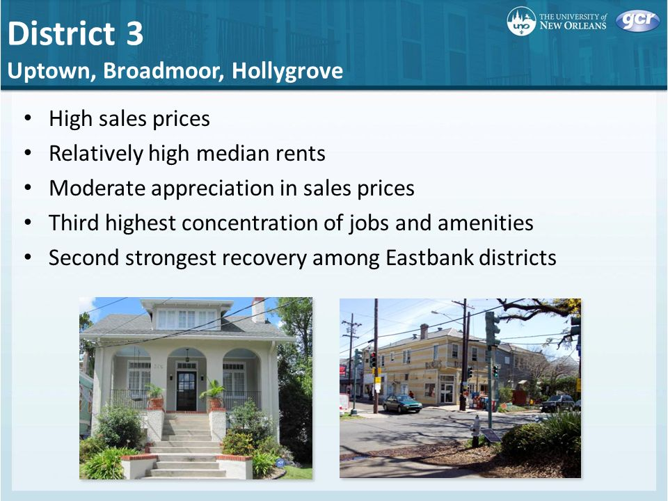 District 3 Uptown, Broadmoor, Hollygrove High sales prices Relatively high median rents Moderate appreciation in sales prices Third highest concentration of jobs and amenities Second strongest recovery among Eastbank districts