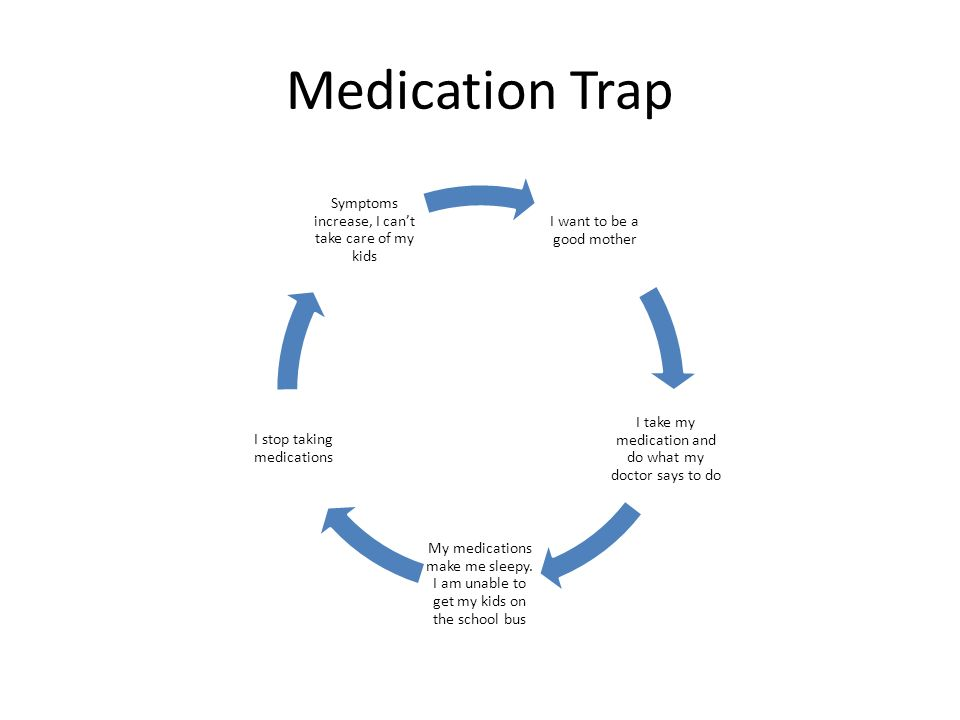Medication Trap I want to be a good mother I take my medication and do what my doctor says to do My medications make me sleepy. I am unable to get my
