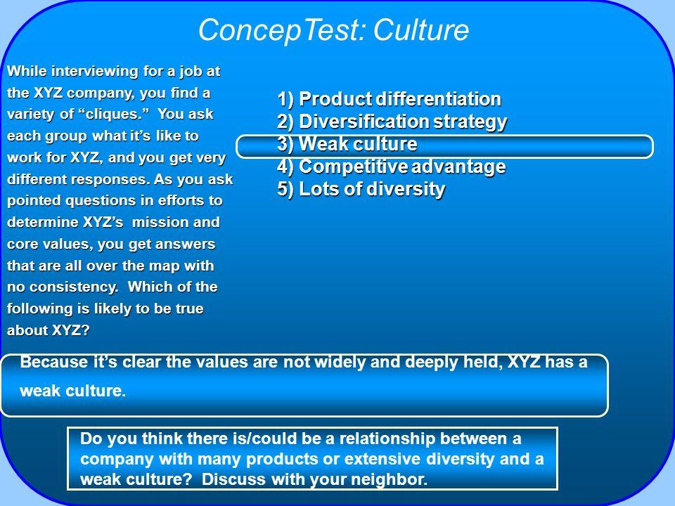 ConcepTest: Culture 1) Product differentiation 2) Diversification strategy 3) Weak culture 4) Competitive advantage 5) Lots of diversity While intervi