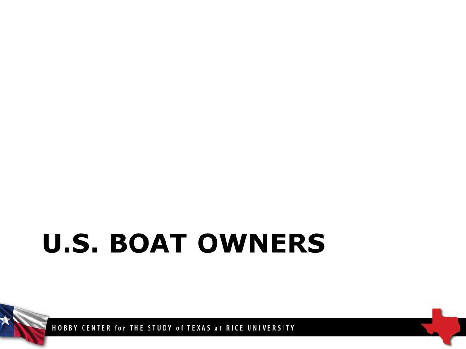 U.S. BOAT OWNERS