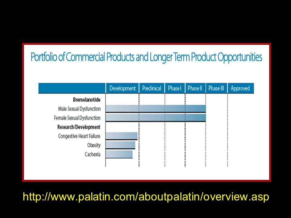 http://www.palatin.com/aboutpalatin/overview.asp