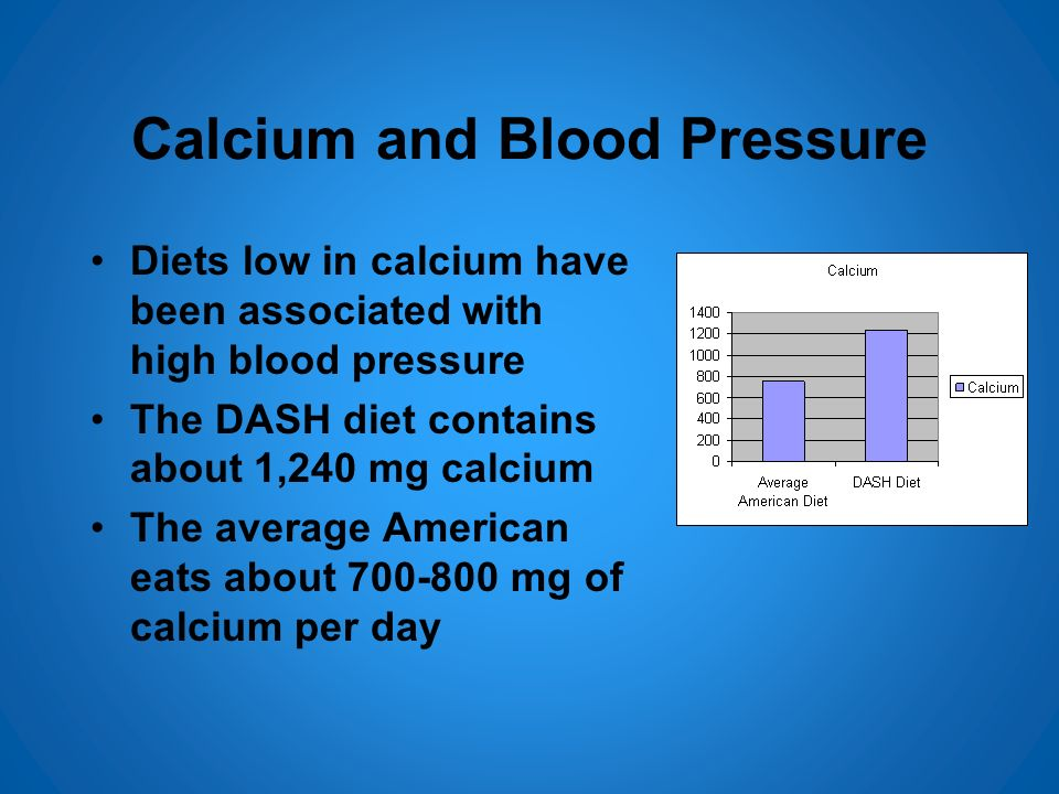 Calcium and Blood Pressure Diets low in calcium have been associated with high blood pressure The DASH diet contains about 1,240 mg calcium The averag