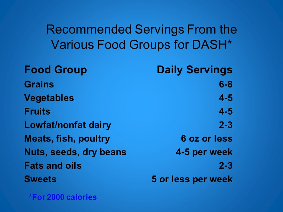 Recommended Servings From the Various Food Groups for DASH* Food GroupDaily Servings Grains6-8 Vegetables4-5 Fruits4-5 Lowfat/nonfat dairy2-3 Meats, f