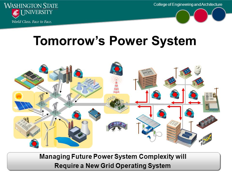 College of Engineering and Architecture Tomorrows Power System Managing Future Power System Complexity will Require a New Grid Operating System