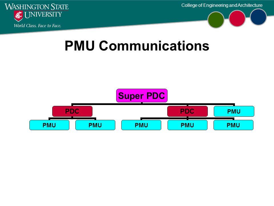 College of Engineering and Architecture PMU Communications Super PDC PDC PMU PDC PMU