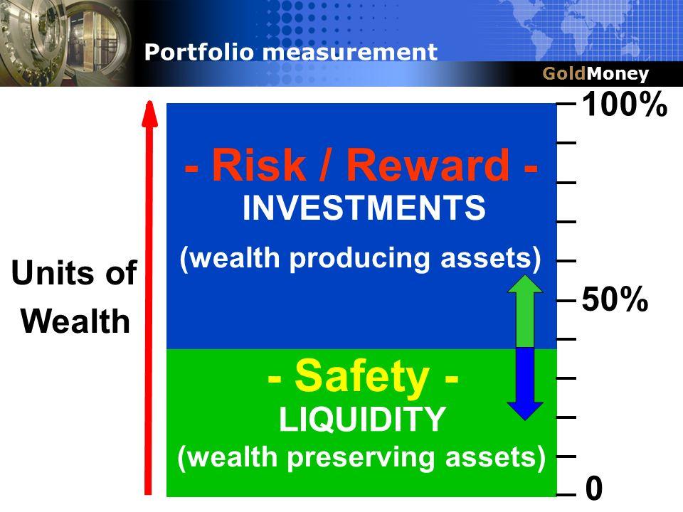 Title Slide Box Title & Headline GoldMoney Portfolio measurement LIQUIDITY INVESTMENTS (wealth producing assets) (wealth preserving assets) - Safety -