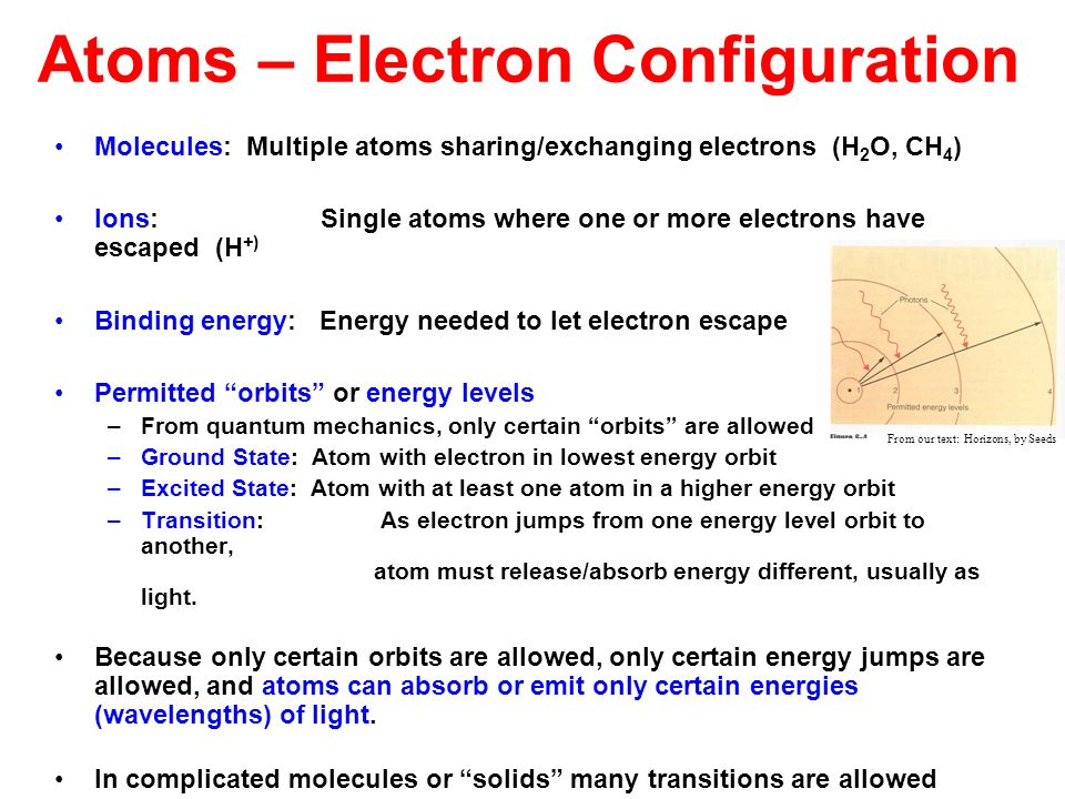 Atoms – Electron Configuration Molecules: Multiple atoms sharing/exchanging electrons (H 2 O, CH 4 ) Ions: Single atoms where one or more electrons ha