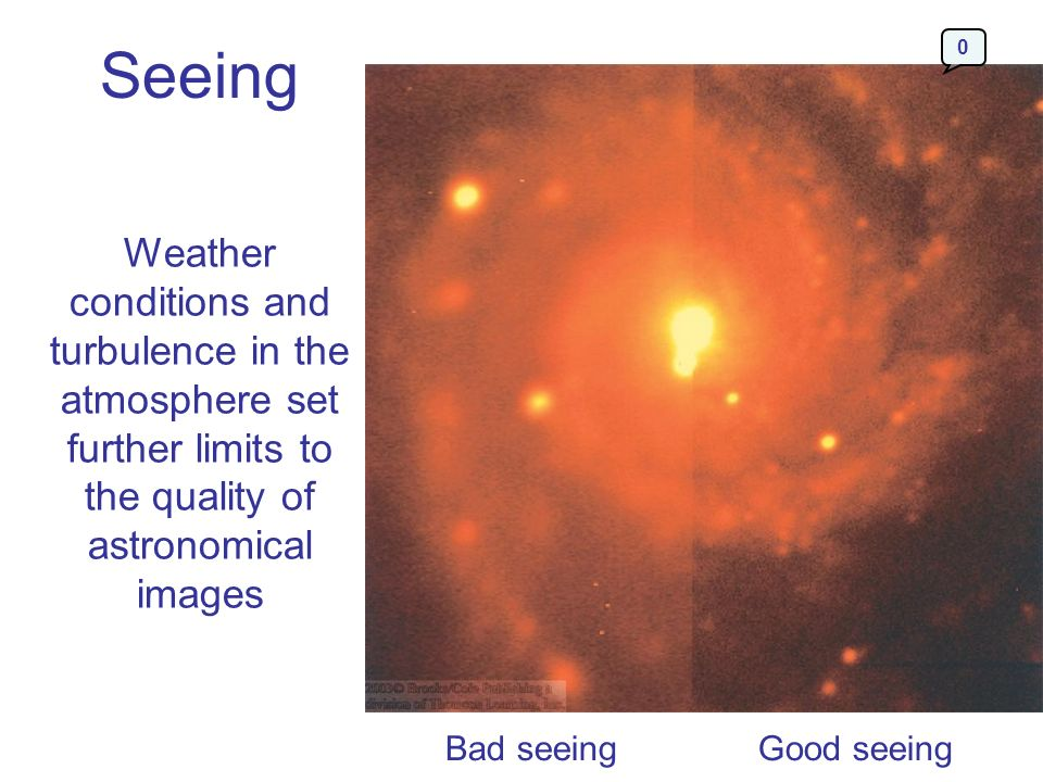 Seeing Weather conditions and turbulence in the atmosphere set further limits to the quality of astronomical images Bad seeingGood seeing 0
