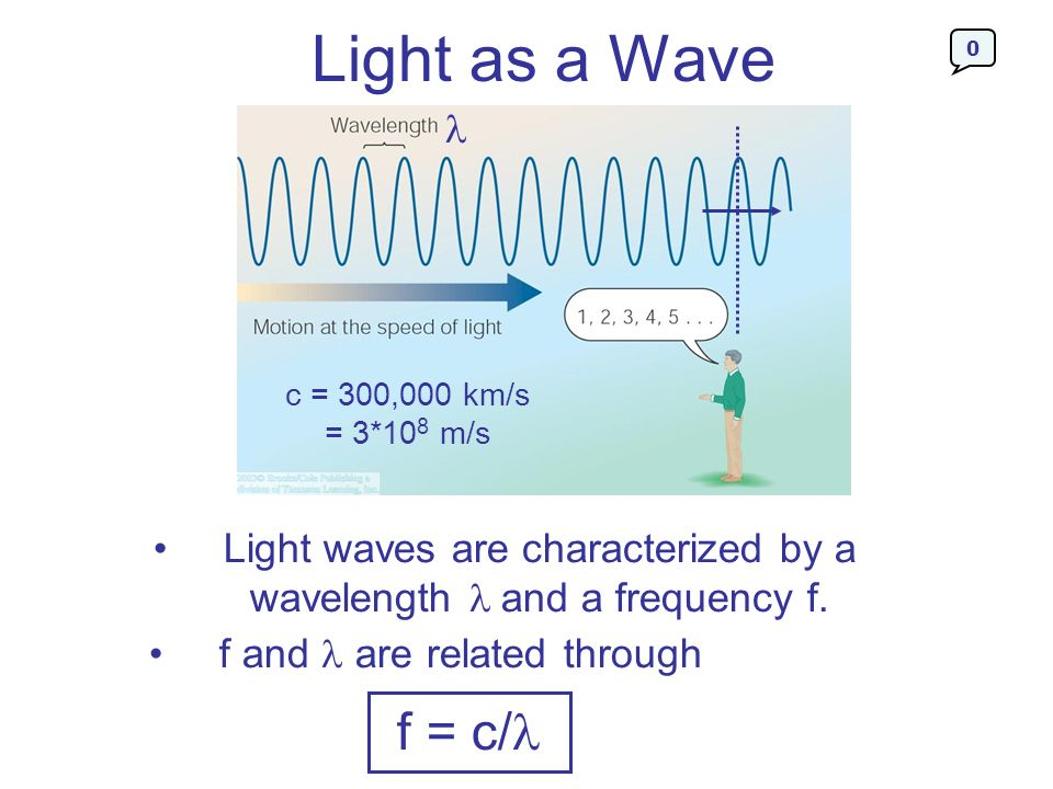 Light as a Wave Light waves are characterized by a wavelength and a frequency f. f = c/ c = 300,000 km/s = 3*10 8 m/s f and are related through 0